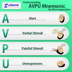 Understanding AVPU Mnemonic for first responders