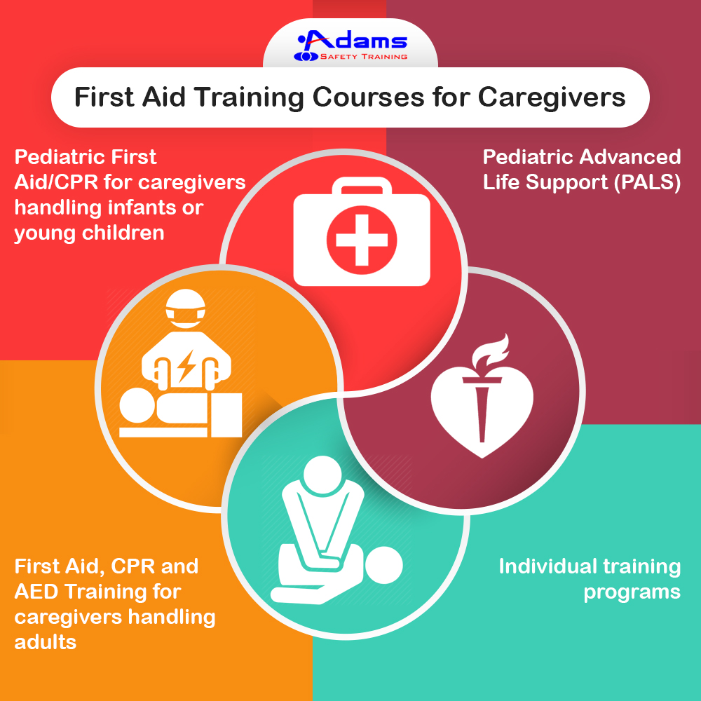 First Aid Training Courses For Caregivers Adams Safety