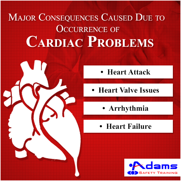 Major Consequences Caused Due to Occurrence of Cardiac Problems