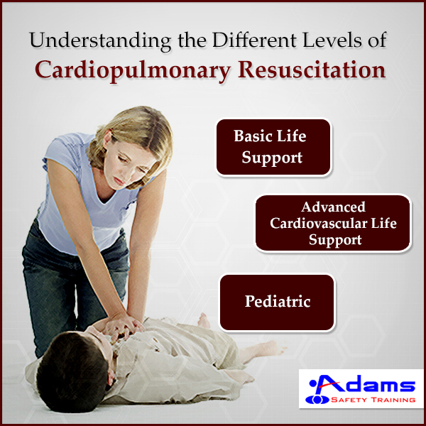 Understanding the Different Levels of Cardiopulmonary Resuscitation