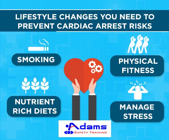 Prevent Cardiac Arrest Risks