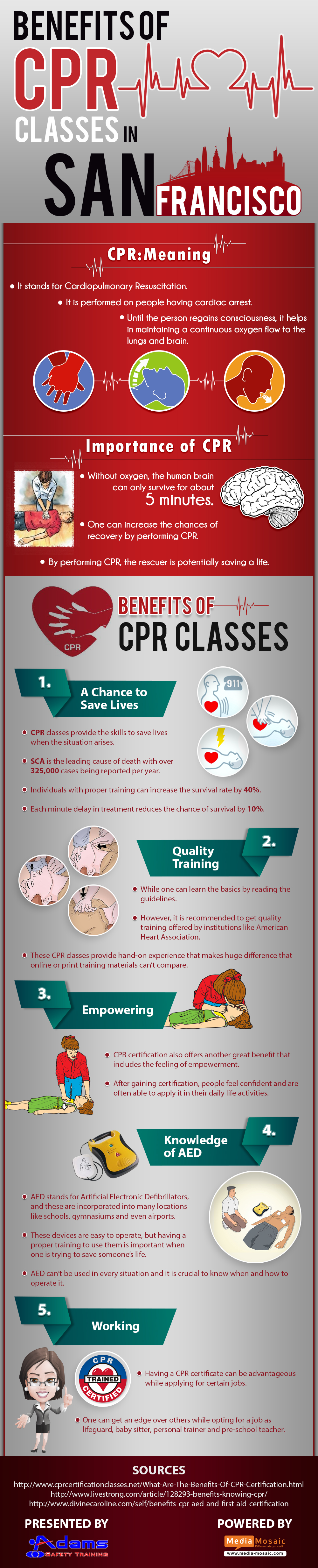 Benefits Of Cpr Classes In San Francisco Adams Safety