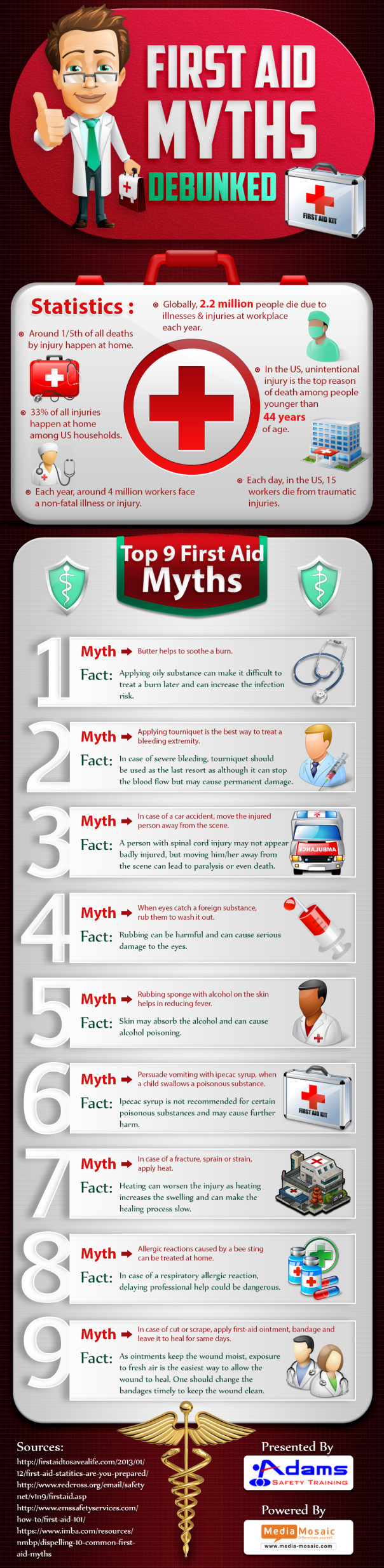 First aid myths debunked