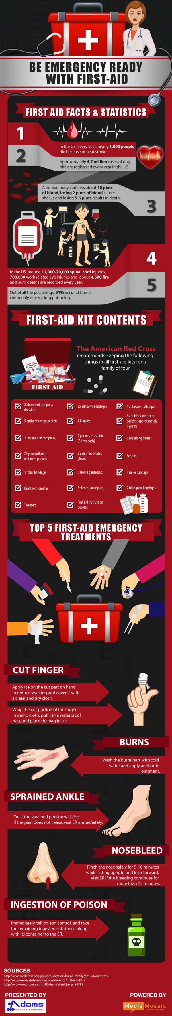 Be Emergency Ready for First-Aid