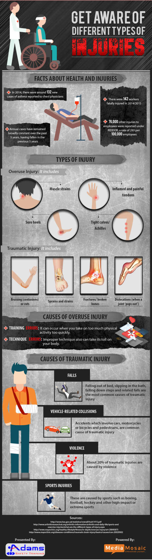 Exercise Injuries Infographic