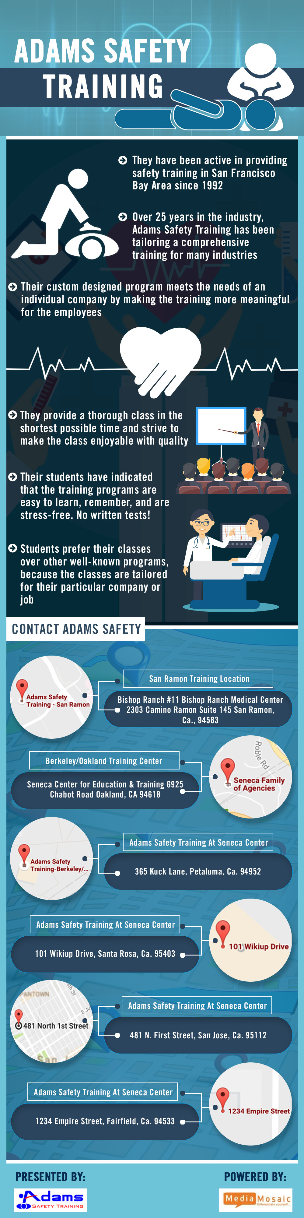 Adams Safety Training