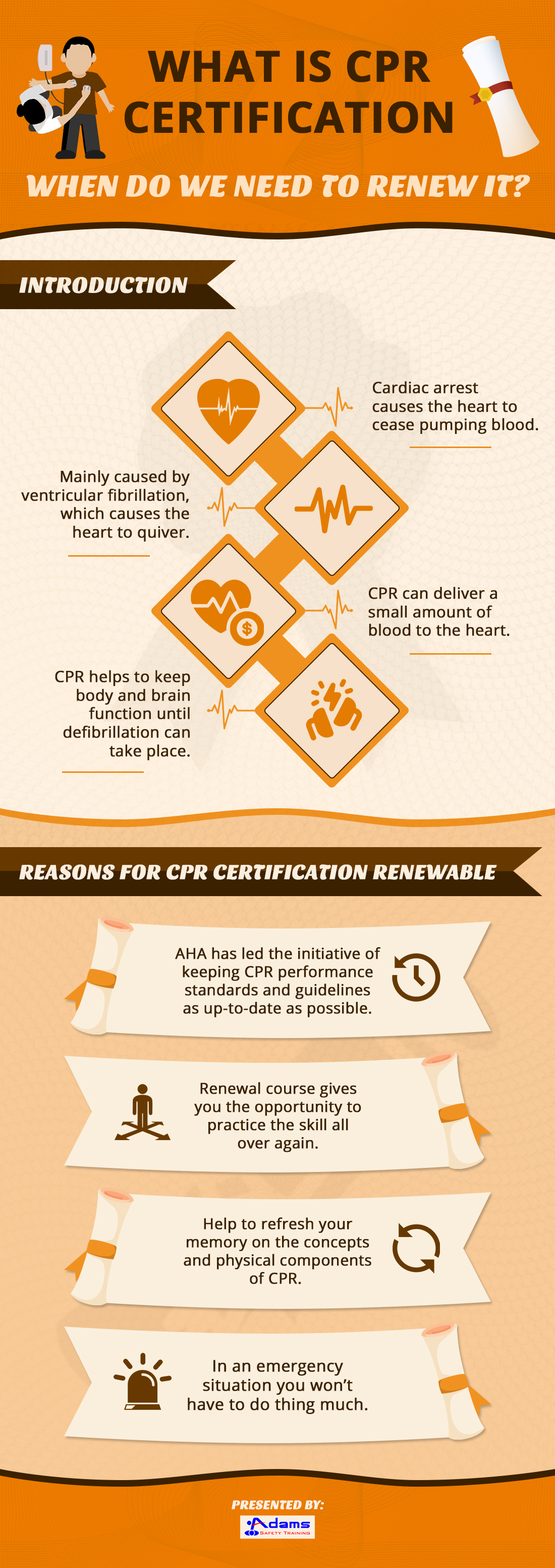 Why There Is Need To Renew Cpr Certification Adams Safety