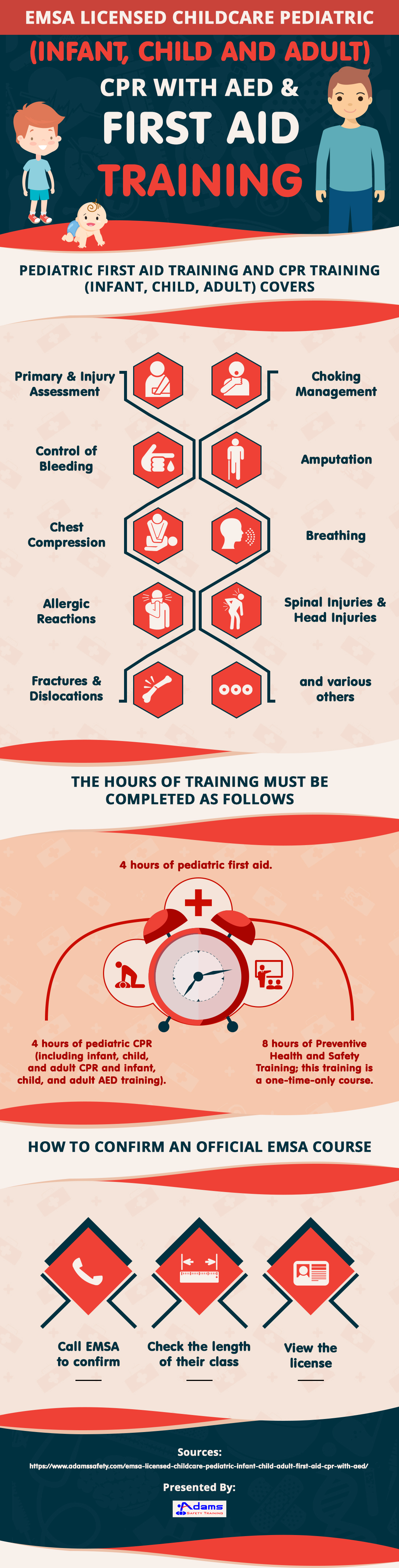 All You Need To Know About Cpr With Aed And First Aid Training