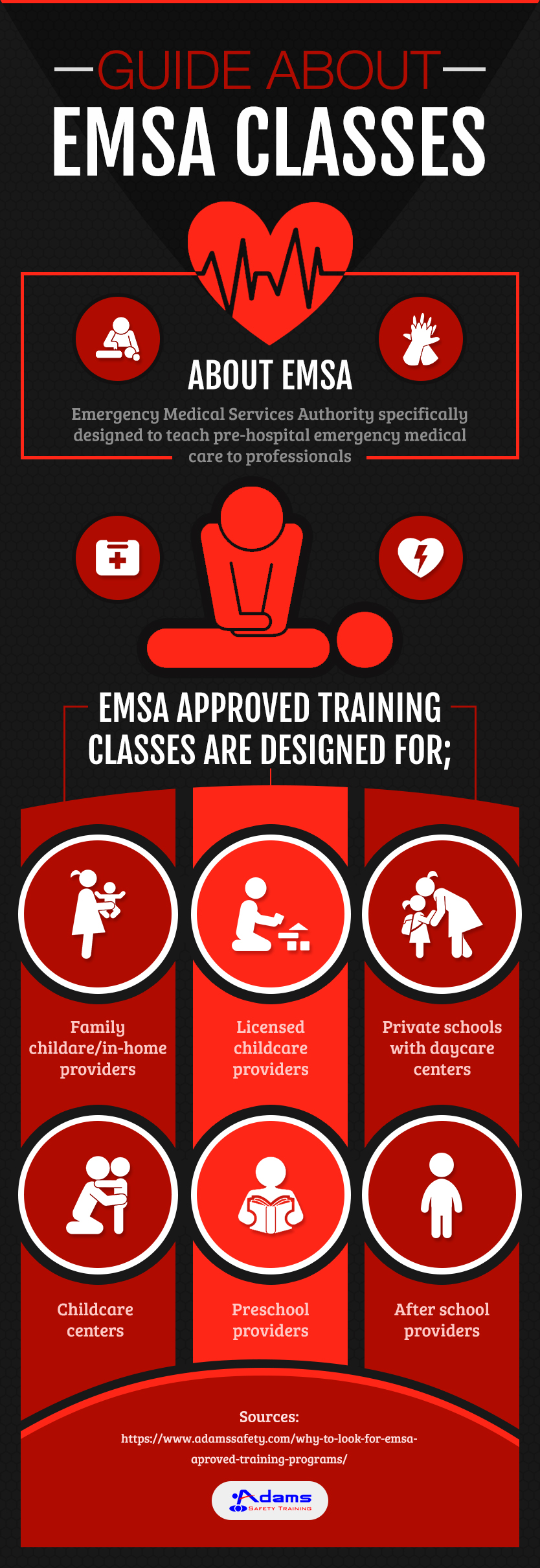 About Emsa Approved Training Classes Adams Safety